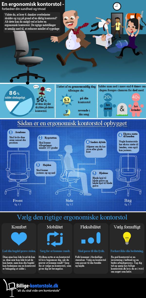 infografik om ergonomiske kontorstole